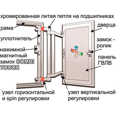 Люк- невидимка Euroformat серия ЕСКР (толщина 41 мм) от завода Практика